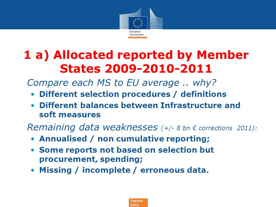 Regional Policy 1 a) Allocated reported by Member States 2009-2010-2011 Compare each MS to EU average..