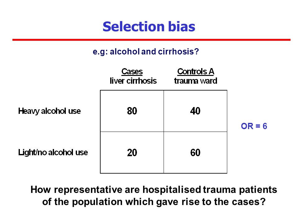 Selection bias How representative are hospitalised trauma patients of the population which gave rise to the cases.