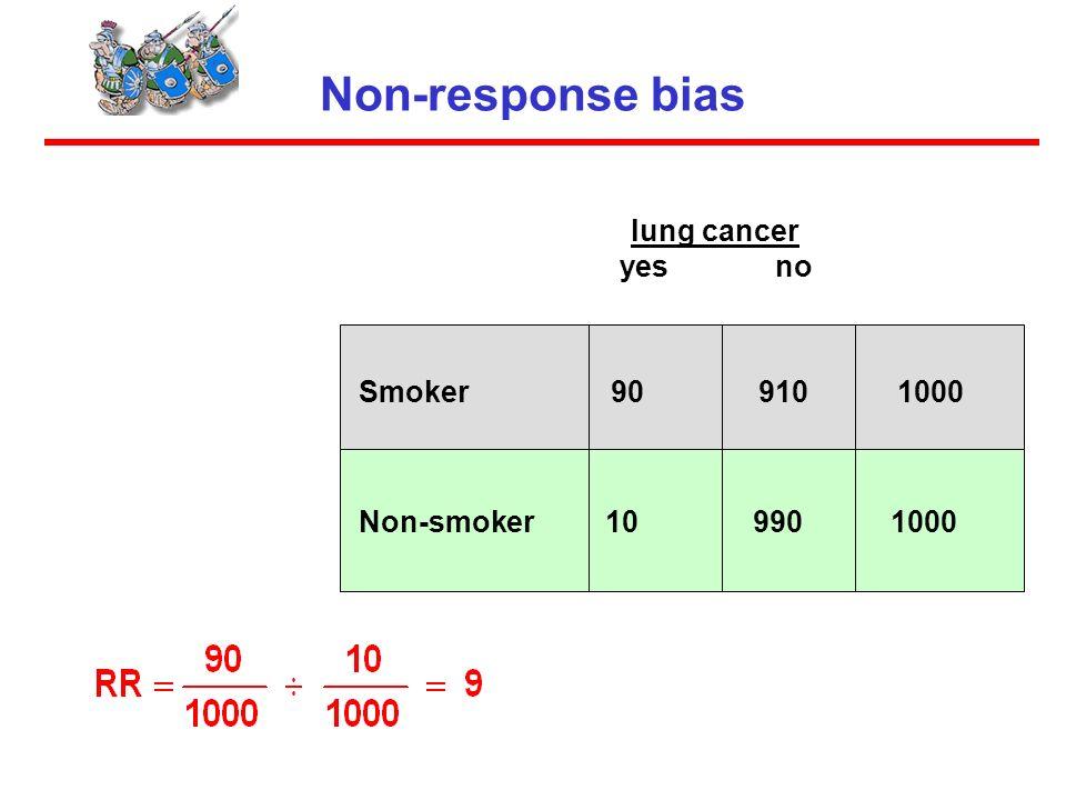 Non-response bias Smoker 90 910 1000 Non-smoker 10 990 1000 lung cancer yes no
