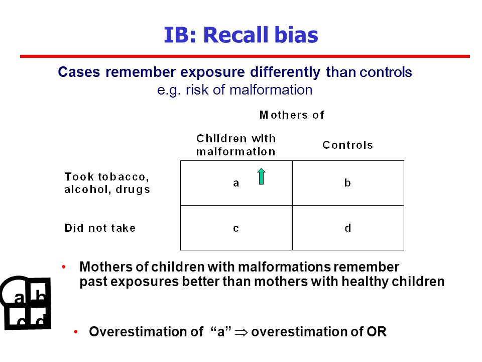 Mothers of children with malformations remember past exposures better than mothers with healthy children IB: Recall bias Cases remember exposure differently t han controls e.g.