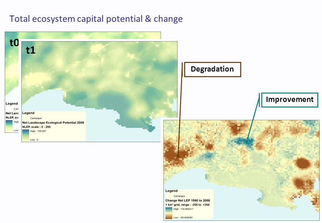 t0 Total ecosystem capital potential & change t1 Improvement Degradation