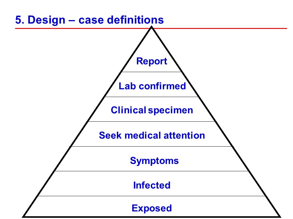 5. Design – case definitions Exposed Clinical specimen Symptoms Lab confirmed Infected Seek medical attention Report