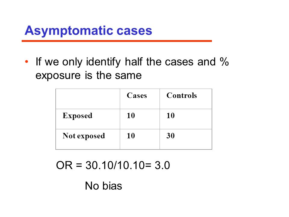 Asymptomatic cases If we only identify half the cases and % exposure is the same CasesControls Exposed10 Not exposed1030 OR = 30.10/10.10= 3.0 No bias