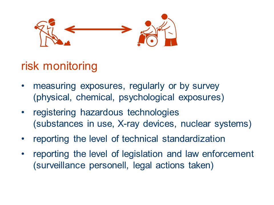risk monitoring measuring exposures, regularly or by survey (physical, chemical, psychological exposures) registering hazardous technologies (substances in use, X-ray devices, nuclear systems) reporting the level of technical standardization reporting the level of legislation and law enforcement (surveillance personell, legal actions taken)
