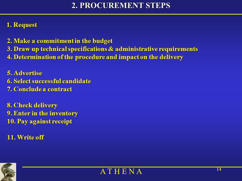 A T H E N A 14 2. PROCUREMENT STEPS 1. Request 1.