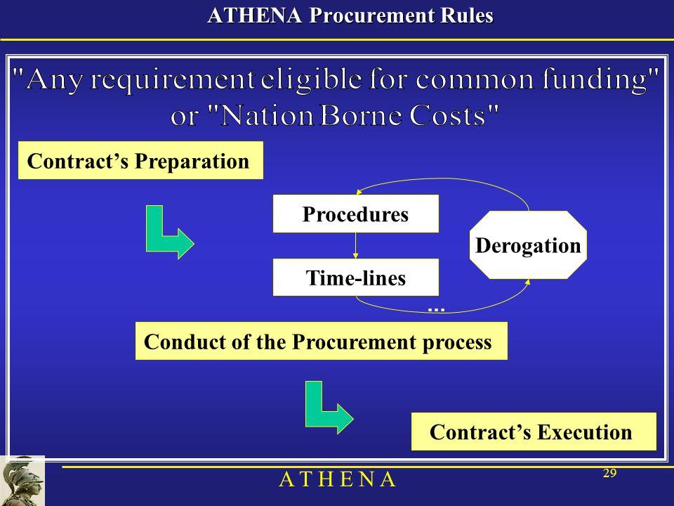 A T H E N A 29 ATHENA Procurement Rules Procedures Derogation Contracts Preparation Conduct of the Procurement process Contracts Execution Time-lines …