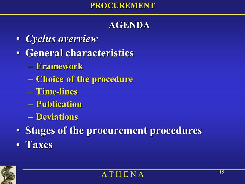 A T H E N A 15PROCUREMENTAGENDA Cyclus overviewCyclus overview General characteristicsGeneral characteristics –Framework –Choice of the procedure –Tim