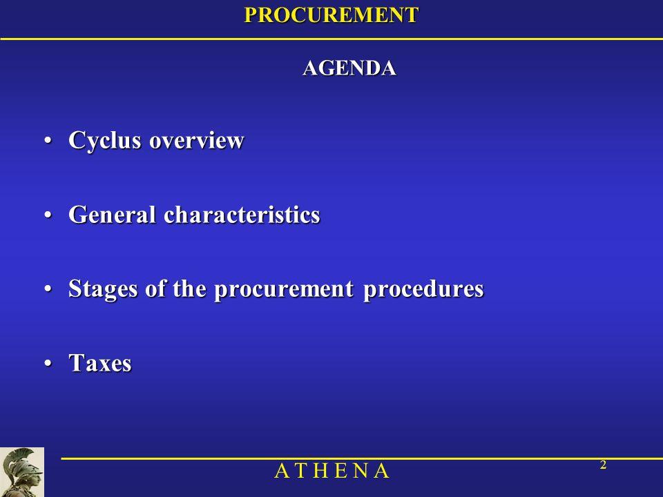 A T H E N A 2PROCUREMENTAGENDA Cyclus overviewCyclus overview General characteristicsGeneral characteristics Stages of the procurement proceduresStages of the procurement procedures TaxesTaxes