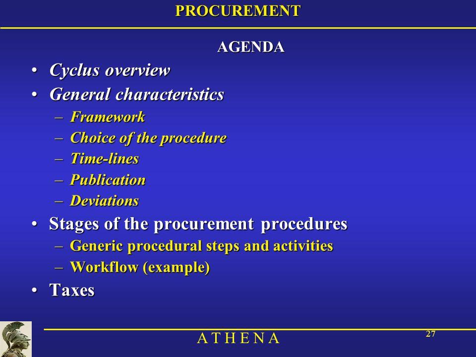 A T H E N A 27PROCUREMENTAGENDA Cyclus overviewCyclus overview General characteristicsGeneral characteristics –Framework –Choice of the procedure –Tim