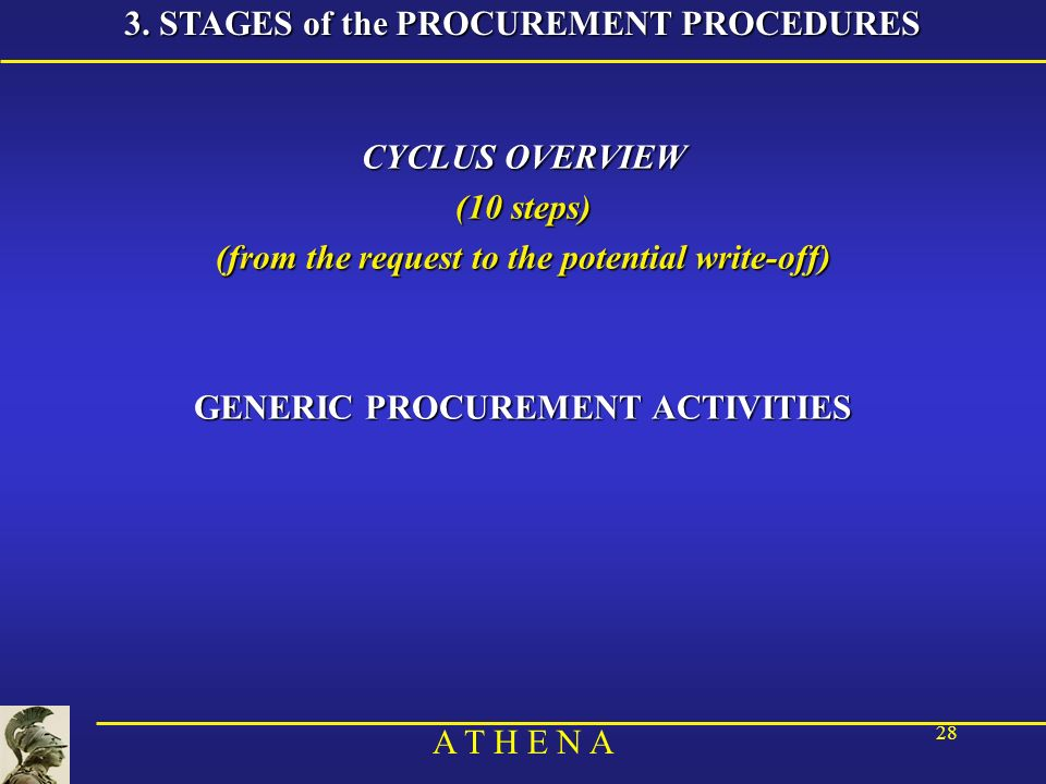 A T H E N A 28 CYCLUS OVERVIEW (10 steps) (from the request to the potential write-off) GENERIC PROCUREMENT ACTIVITIES 3. STAGES of the PROCUREMENT PR