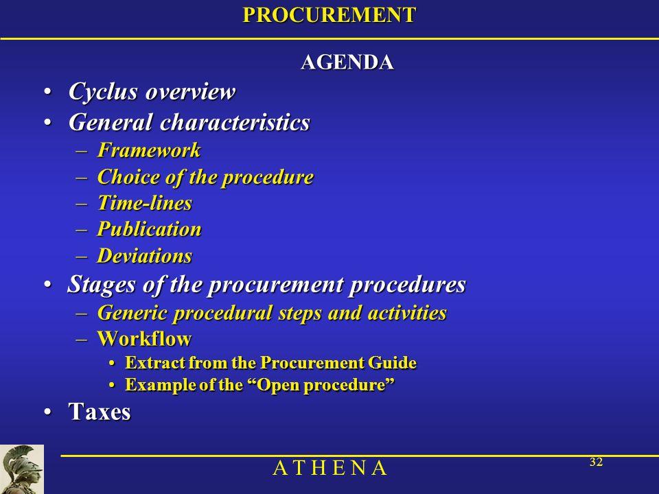A T H E N A 32PROCUREMENTAGENDA Cyclus overviewCyclus overview General characteristicsGeneral characteristics –Framework –Choice of the procedure –Tim