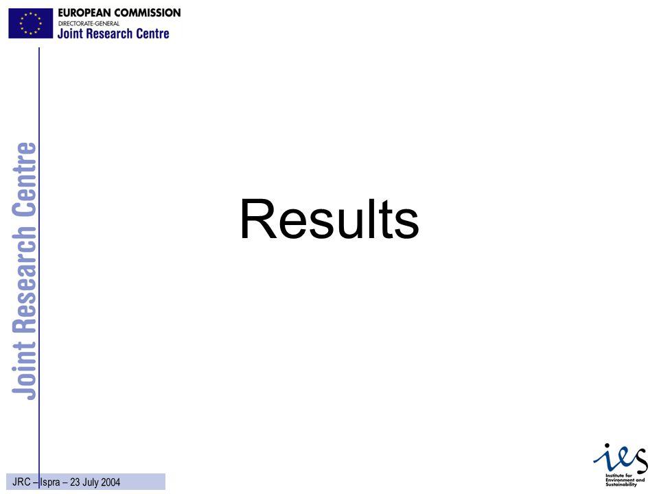 16 JRC – Ispra – 23 July 2004 Results