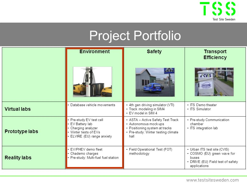 General findings (from evaluation) TSS is a neutral part which leads cooperative projects, and it has been highly successful in this respect The cooperative efforts include 50 projects where representatives from the stakeholder categories participate The administration and management of Test Site Sweden is 200 k/year which is insufficient TSS partners meet the conditional level of co- financing that VINNOVA has stipulated TSS has been very successful in attracting funding from other external, mainly public, bodies
