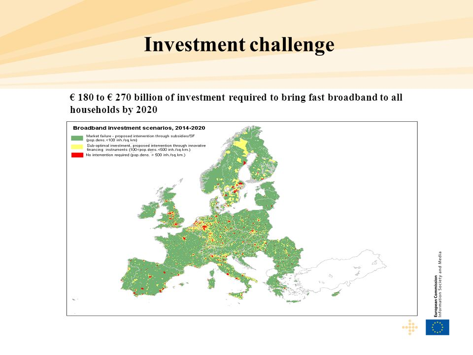 Investment challenge 180 to 270 billion of investment required to bring fast broadband to all households by 2020