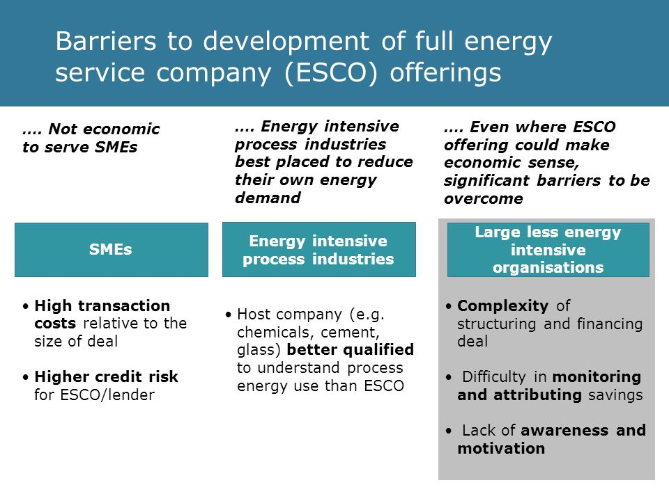 Complexity of structuring and financing deal Difficulty in monitoring and attributing savings Lack of awareness and motivation Barriers to development of full energy service company (ESCO) offerings Large energy intensive industry ….