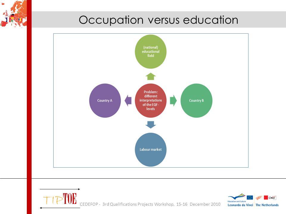Occupation versus education CEDEFOP - 3rd Qualifications Projects Workshop, 15-16 December 2010