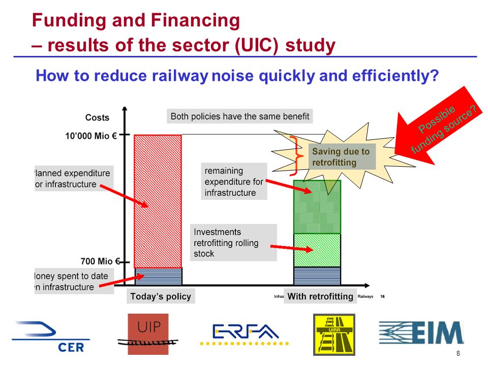8 How to reduce railway noise quickly and efficiently.