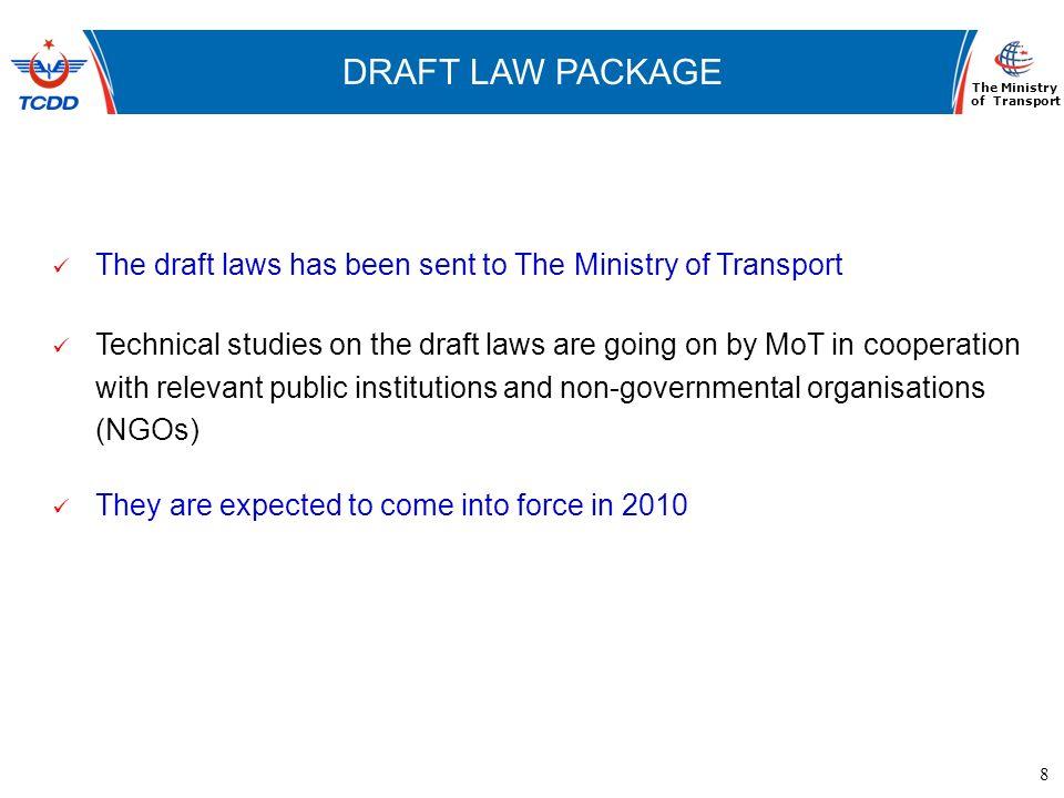 8 www.ubak.gov.tr DEMİRYOLLARININ TARİHSEL GELİŞİMİ DRAFT LAW PACKAGE The Ministry of Transport The draft laws has been sent to The Ministry of Transp