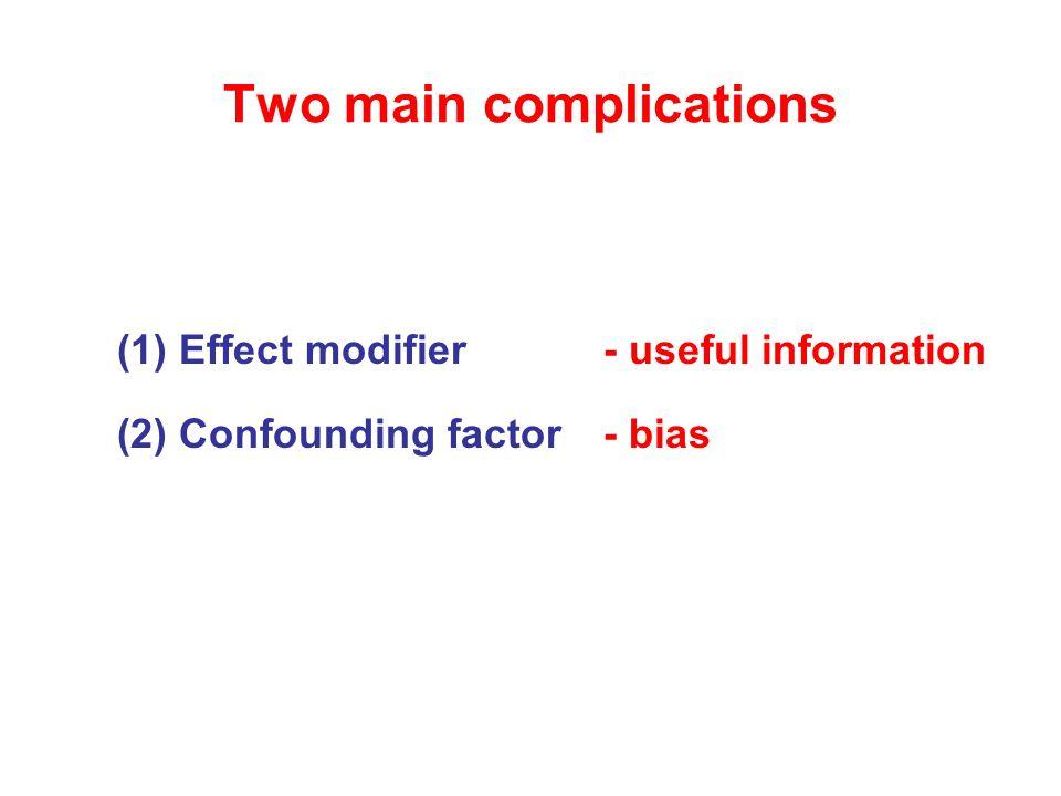 Two main complications (1) Effect modifier (2) Confounding factor - useful information - bias