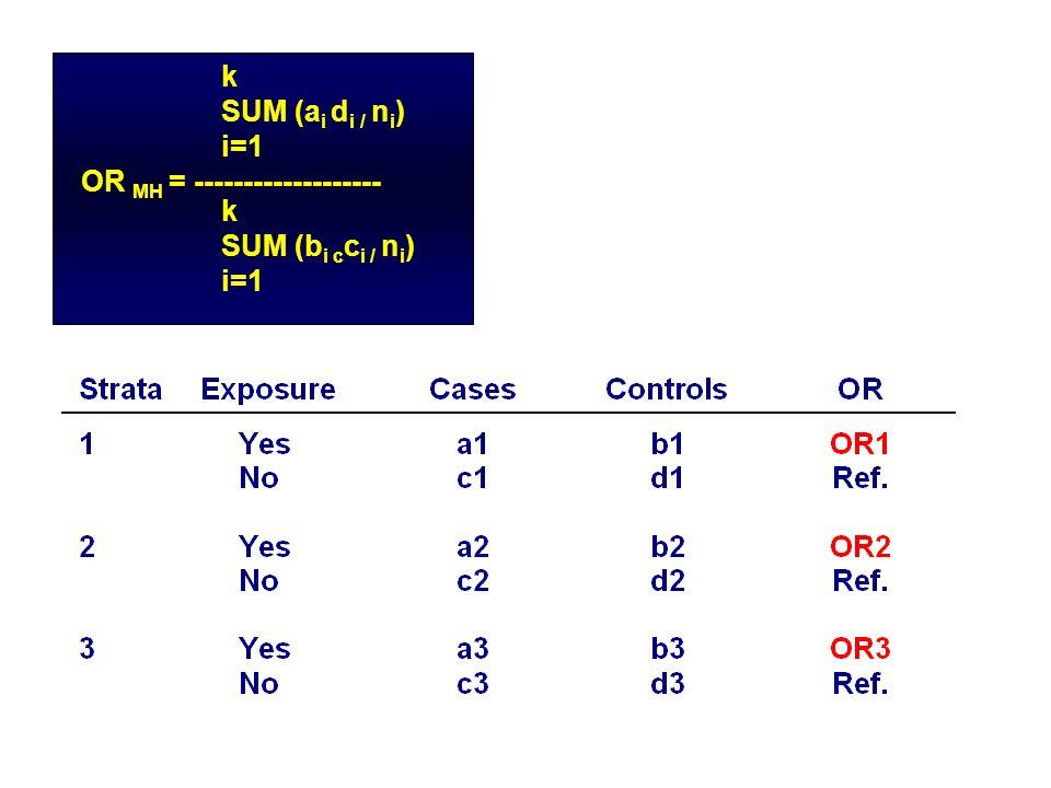 OR MH = ------------------- k SUM (a i d i / n i ) i=1 k SUM (b i c c i / n i ) i=1