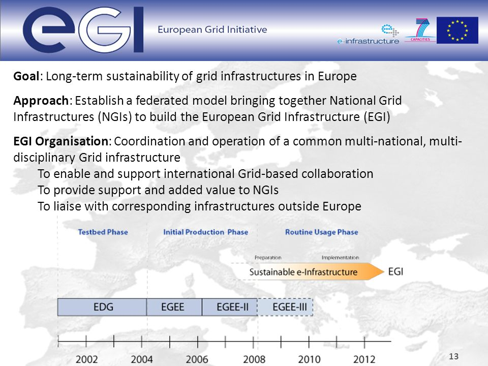 Goal: Long-term sustainability of grid infrastructures in Europe Approach: Establish a federated model bringing together National Grid Infrastructures (NGIs) to build the European Grid Infrastructure (EGI) EGI Organisation: Coordination and operation of a common multi-national, multi- disciplinary Grid infrastructure To enable and support international Grid-based collaboration To provide support and added value to NGIs To liaise with corresponding infrastructures outside Europe 13