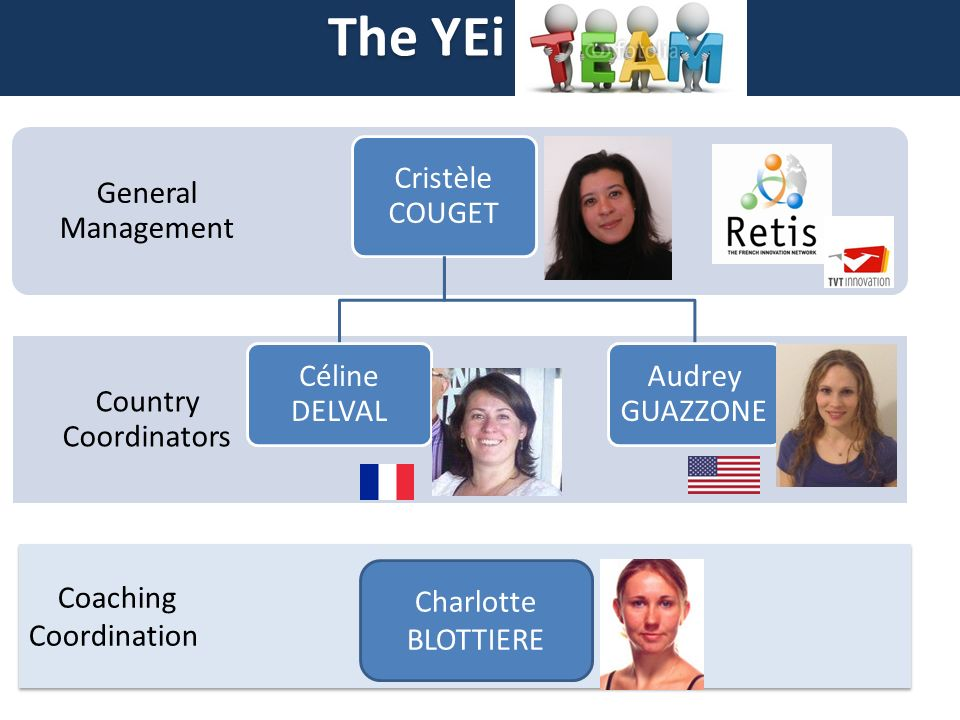 Qualified partners, experts, and mentorsQualified partners, experts, and mentors YEi Partnerships in France 2012 Selection committee in France