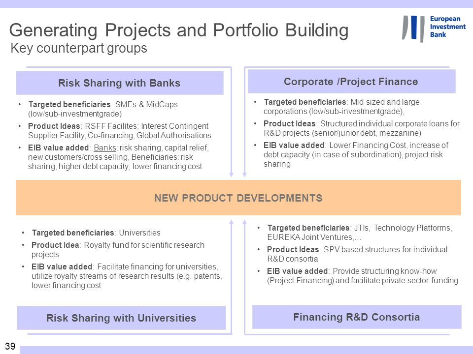 39 Key counterpart groups Generating Projects and Portfolio Building Risk Sharing with Banks NEW PRODUCT DEVELOPMENTS Risk Sharing with Universities Corporate /Project Finance Financing R&D Consortia Targeted beneficiaries: SMEs & MidCaps (low/sub-investmentgrade) Product Ideas: RSFF Facilites; Interest Contingent Supplier Facility, Co-financing, Global Authorisations EIB value added: Banks: risk sharing, capital relief, new customers/cross selling, Beneficiaries: risk sharing, higher debt capacity, lower financing cost Targeted beneficiaries: Universities Product Idea: Royalty fund for scientific research projects EIB value added: Facilitate financing for universities, utilize royalty streams of research results (e.g.