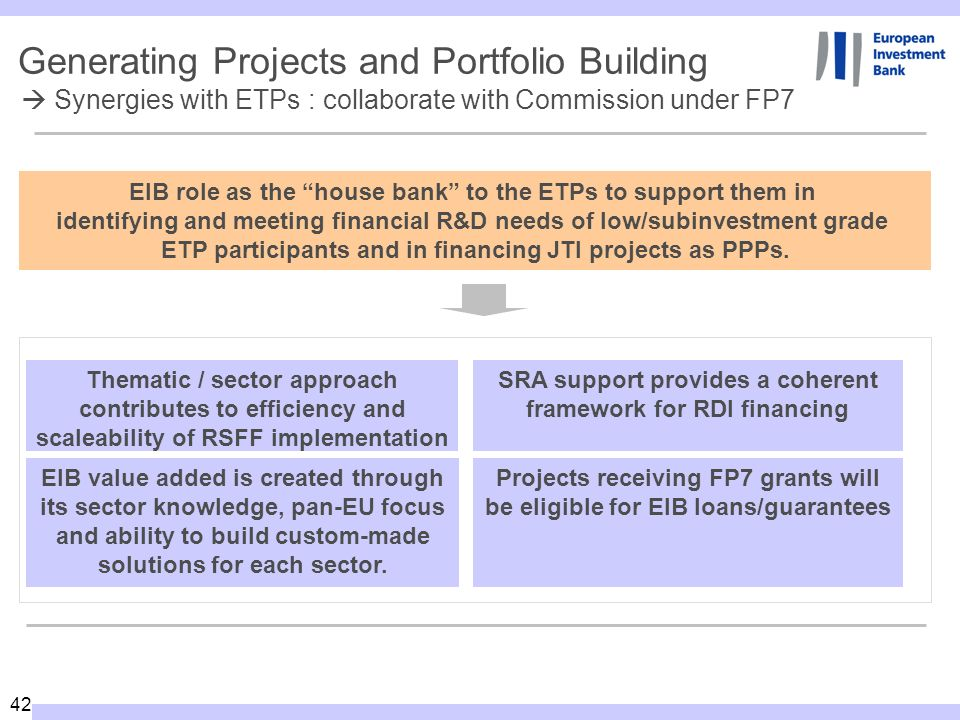 42 Generating Projects and Portfolio Building Synergies with ETPs : collaborate with Commission under FP7 EIB role as the house bank to the ETPs to support them in identifying and meeting financial R&D needs of low/subinvestment grade ETP participants and in financing JTI projects as PPPs.