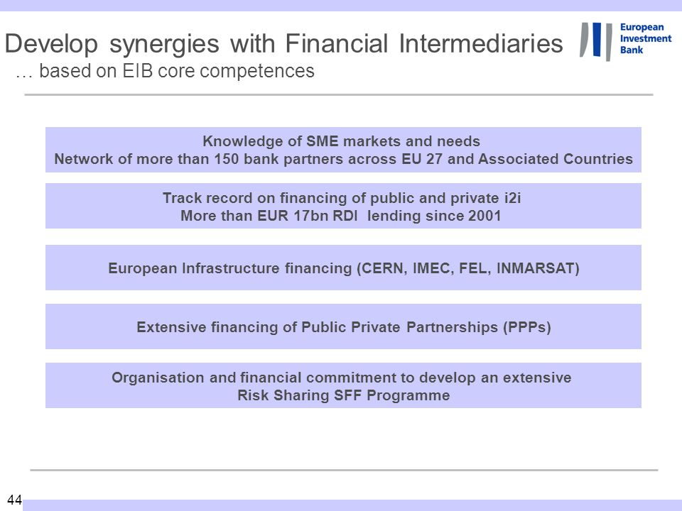 44 Develop synergies with Financial Intermediaries … based on EIB core competences Knowledge of SME markets and needs Network of more than 150 bank partners across EU 27 and Associated Countries Track record on financing of public and private i2i More than EUR 17bn RDI lending since 2001 European Infrastructure financing (CERN, IMEC, FEL, INMARSAT) Extensive financing of Public Private Partnerships (PPPs) Organisation and financial commitment to develop an extensive Risk Sharing SFF Programme