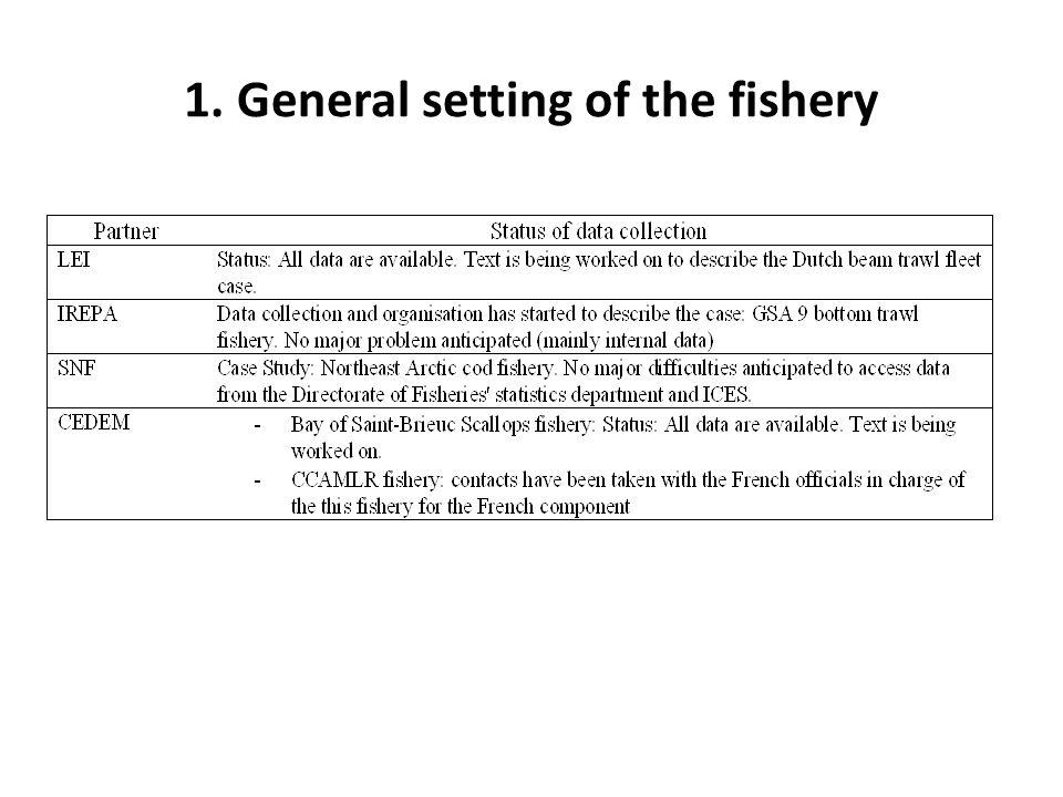 2. Technical characteristics of the fleet