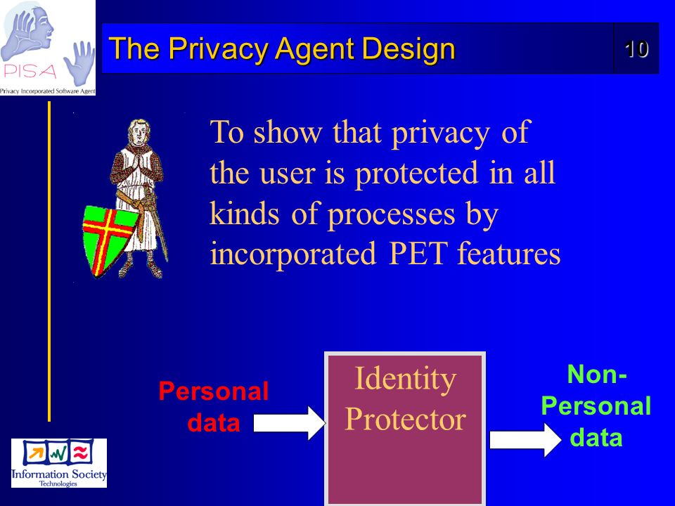 10 The Privacy Agent Design To show that privacy of the user is protected in all kinds of processes by incorporated PET features Personal data Non- Personal data Identity Protector