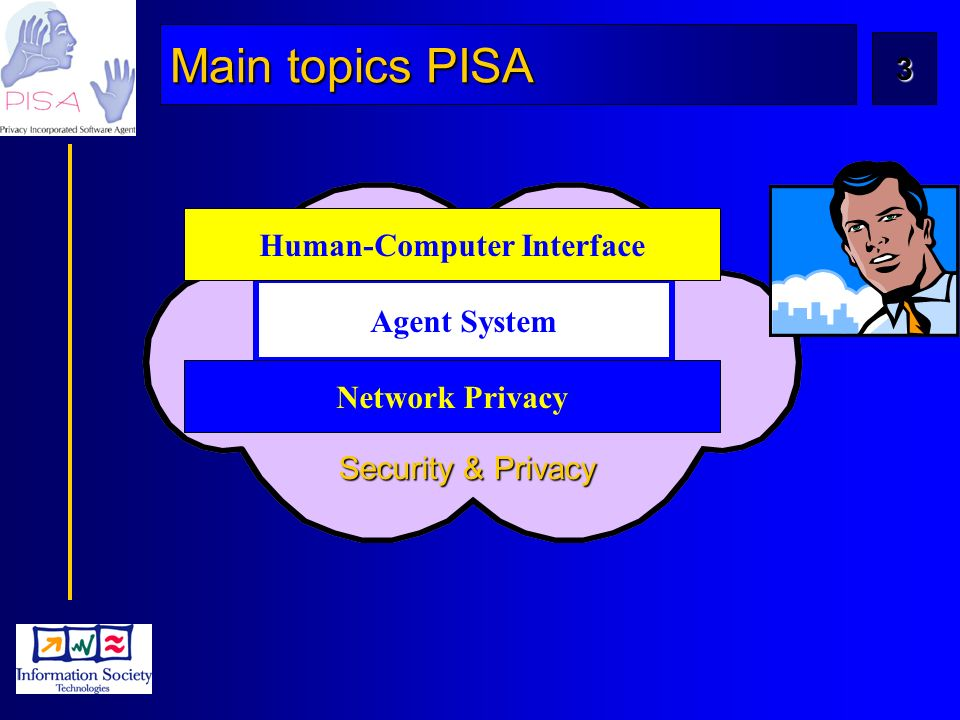 3 Main topics PISA Agent System Human-Computer Interface Network Privacy Security & Privacy