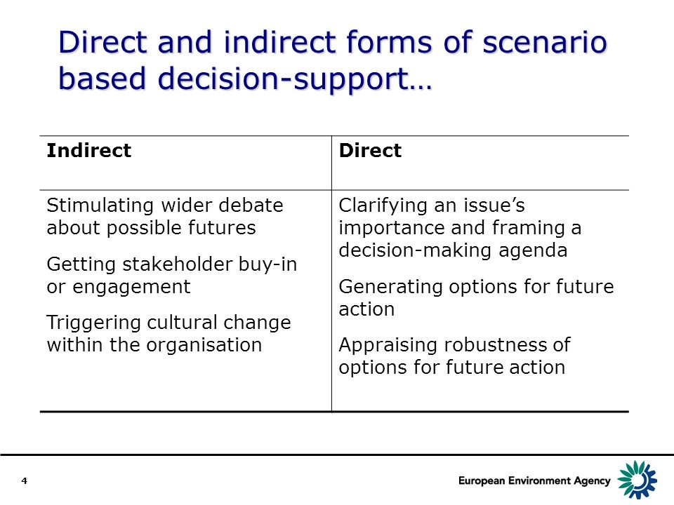 4 Direct and indirect forms of scenario based decision-support… IndirectDirect Stimulating wider debate about possible futures Getting stakeholder buy-in or engagement Triggering cultural change within the organisation Clarifying an issues importance and framing a decision-making agenda Generating options for future action Appraising robustness of options for future action