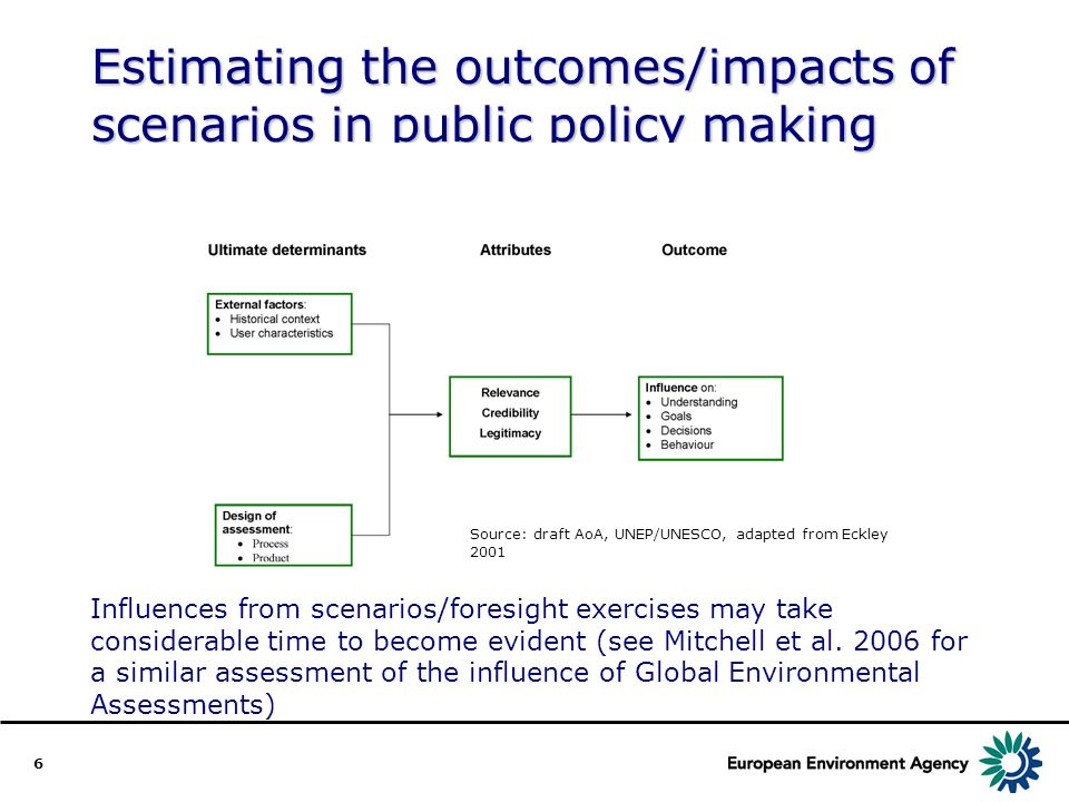 6 Estimating the outcomes/impacts of scenarios in public policy making Source: draft AoA, UNEP/UNESCO, adapted from Eckley 2001 Influences from scenarios/foresight exercises may take considerable time to become evident (see Mitchell et al.