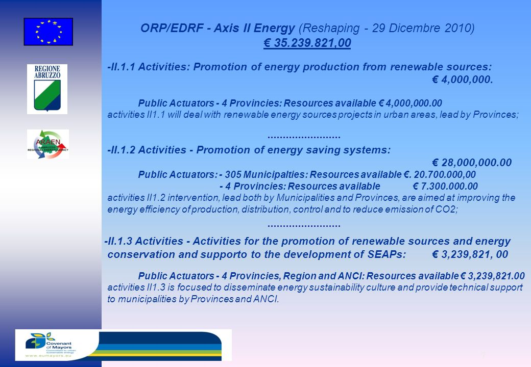 7 ORP/EDRF - Axis II Energy (Reshaping - 29 Dicembre 2010) ,00 -II.1.1 Activities: Promotion of energy production from renewable sources: 4,000,000.