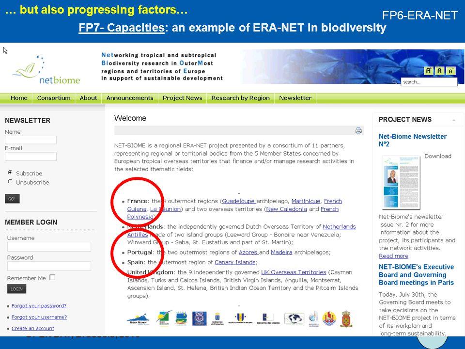 OPEN DAY, Brussels, 2010 12 … but also progressing factors… FP7- Capacities: an example of ERA-NET in biodiversity FP6-ERA-NET