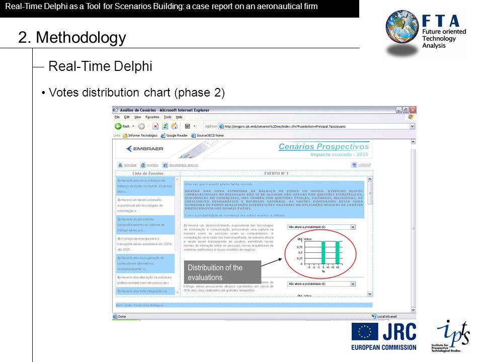 Real-Time Delphi as a Tool for Scenarios Building: a case report on an aeronautical firm 2.