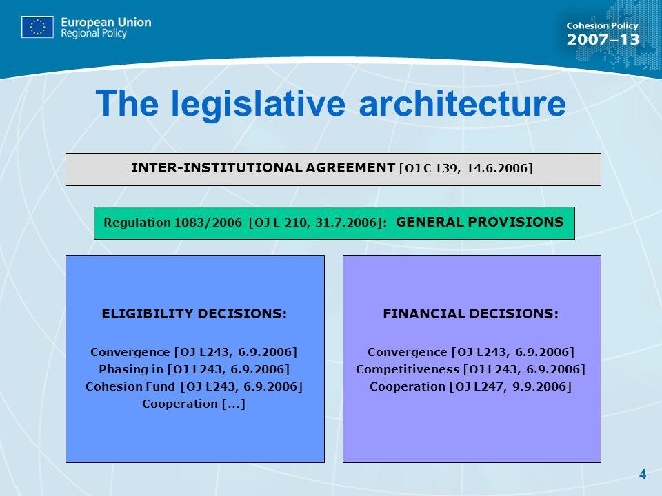 4 The legislative architecture Regulation 1083/2006 [OJ L 210, 31.7.2006]: GENERAL PROVISIONS INTER-INSTITUTIONAL AGREEMENT [OJ C 139, 14.6.2006] ELIGIBILITY DECISIONS: Convergence [OJ L243, 6.9.2006] Phasing in [OJ L243, 6.9.2006] Cohesion Fund [OJ L243, 6.9.2006] Cooperation [...] FINANCIAL DECISIONS: Convergence [OJ L243, 6.9.2006] Competitiveness [OJ L243, 6.9.2006] Cooperation [OJ L247, 9.9.2006]