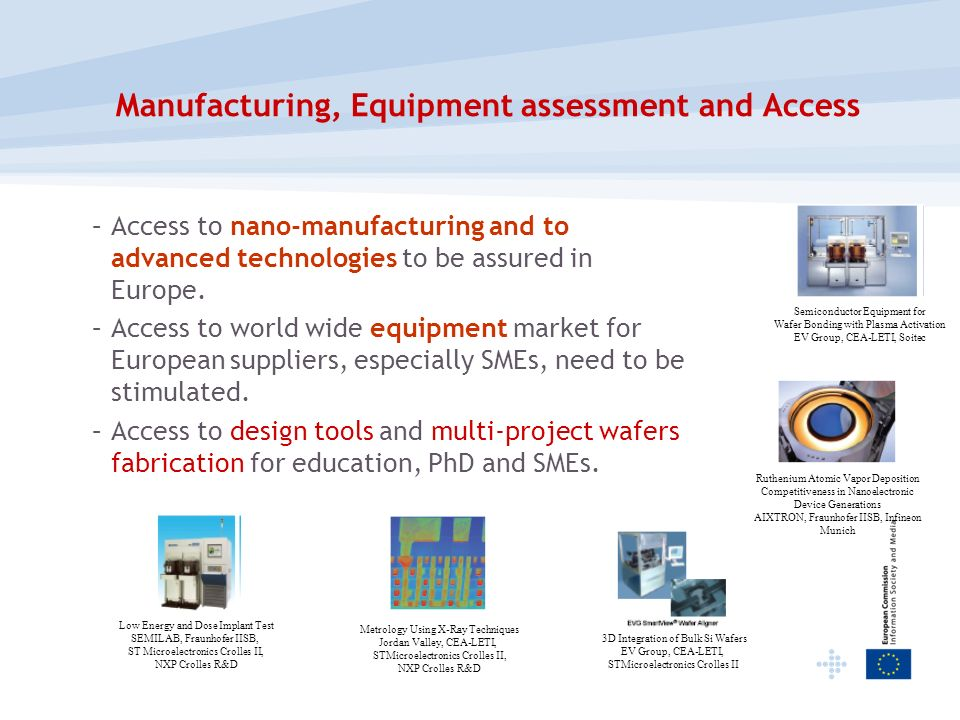 Manufacturing, Equipment assessment and Access –Access to nano-manufacturing and to advanced technologies to be assured in Europe. –Access to world wi