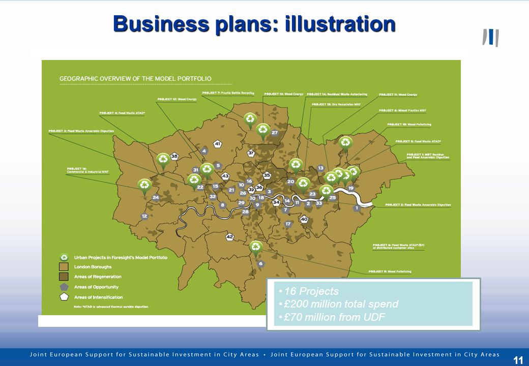 11 Business plans: illustration 16 Projects £200 million total spend £70 million from UDF