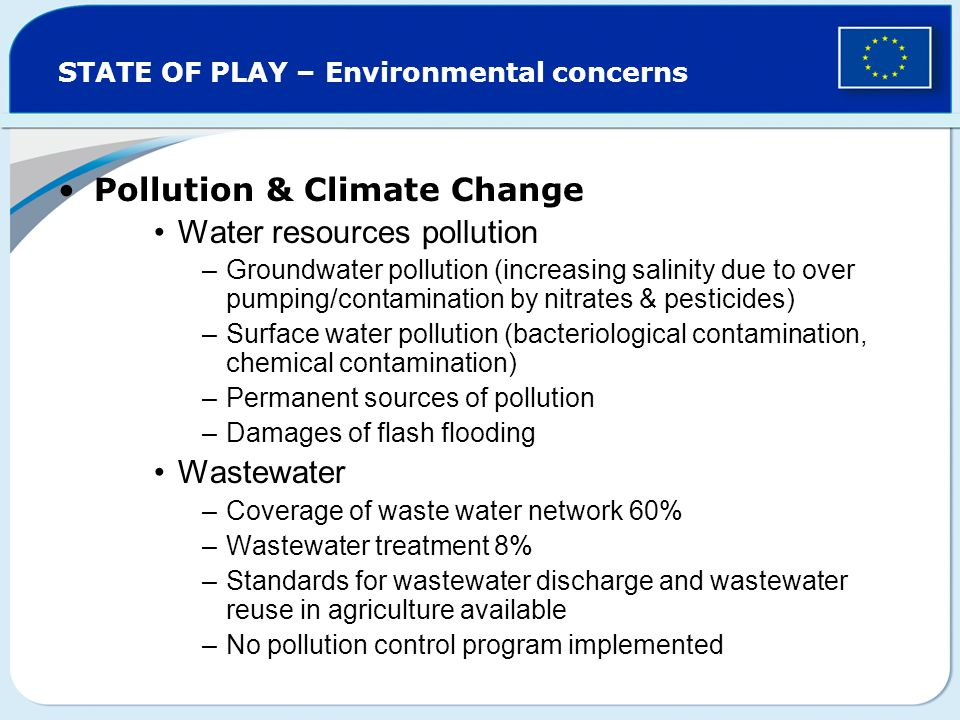 STATE OF PLAY – Environmental concerns Pollution & Climate Change Water resources pollution –Groundwater pollution (increasing salinity due to over pumping/contamination by nitrates & pesticides) –Surface water pollution (bacteriological contamination, chemical contamination) –Permanent sources of pollution –Damages of flash flooding Wastewater –Coverage of waste water network 60% –Wastewater treatment 8% –Standards for wastewater discharge and wastewater reuse in agriculture available –No pollution control program implemented