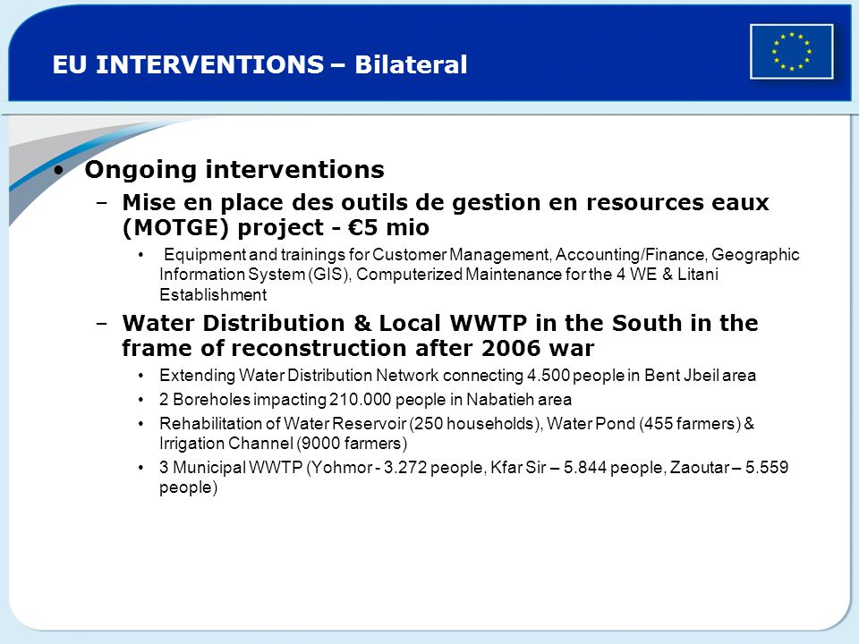 EU INTERVENTIONS – Bilateral Ongoing interventions –Mise en place des outils de gestion en resources eaux (MOTGE) project - 5 mio Equipment and trainings for Customer Management, Accounting/Finance, Geographic Information System (GIS), Computerized Maintenance for the 4 WE & Litani Establishment –Water Distribution & Local WWTP in the South in the frame of reconstruction after 2006 war Extending Water Distribution Network connecting 4.500 people in Bent Jbeil area 2 Boreholes impacting 210.000 people in Nabatieh area Rehabilitation of Water Reservoir (250 households), Water Pond (455 farmers) & Irrigation Channel (9000 farmers) 3 Municipal WWTP (Yohmor - 3.272 people, Kfar Sir – 5.844 people, Zaoutar – 5.559 people)