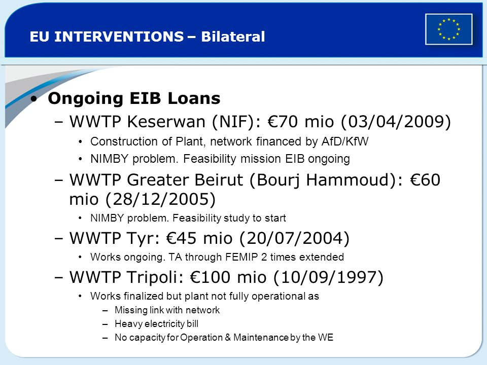 EU INTERVENTIONS – Bilateral Ongoing EIB Loans –WWTP Keserwan (NIF): 70 mio (03/04/2009) Construction of Plant, network financed by AfD/KfW NIMBY prob