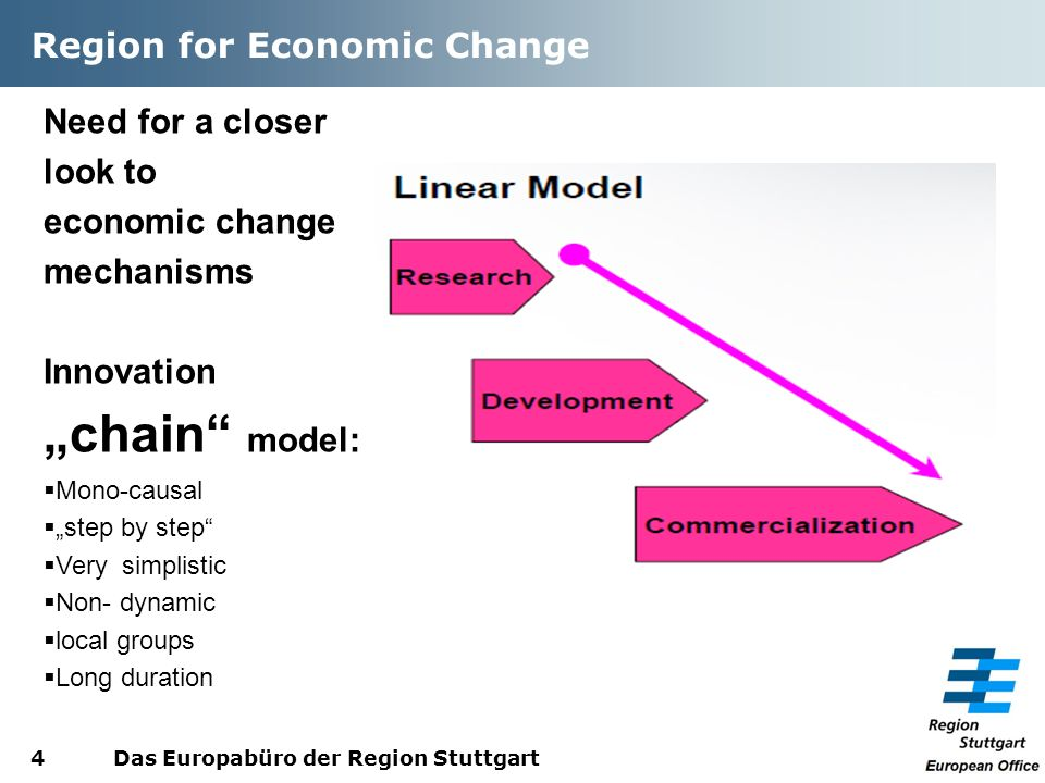 Region for Economic Change Das Europabüro der Region Stuttgart4 Need for a closer look to economic change mechanisms Innovation chain model: Mono-causal step by step Very simplistic Non- dynamic local groups Long duration