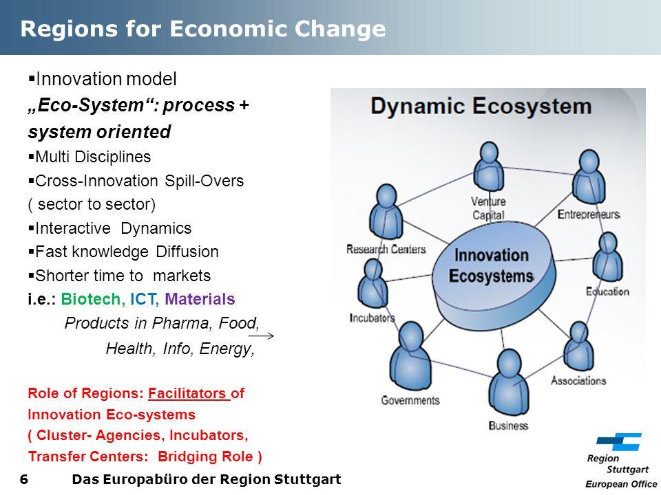 Regions for Economic Change Das Europabüro der Region Stuttgart6 Innovation model Eco-System: process + system oriented Multi Disciplines Cross-Innova