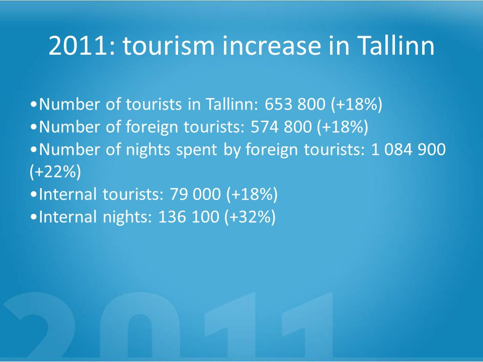 2011: tourism increase in Tallinn Number of tourists in Tallinn: 653 800 (+18%) Number of foreign tourists: 574 800 (+18%) Number of nights spent by foreign tourists: 1 084 900 (+22%) Internal tourists: 79 000 (+18%) Internal nights: 136 100 (+32%)