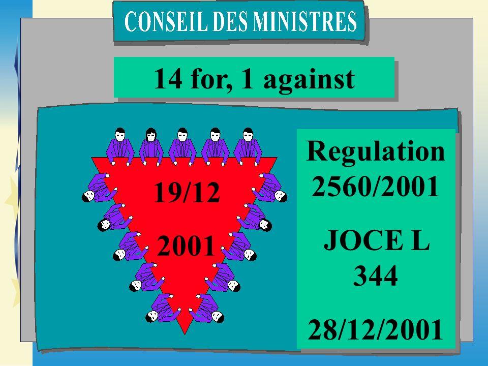 Bruxelles 14.03.2005jean allix13 19/12 2001 14 for, 1 against Regulation 2560/2001 JOCE L 344 28/12/2001 Regulation 2560/2001 JOCE L 344 28/12/2001