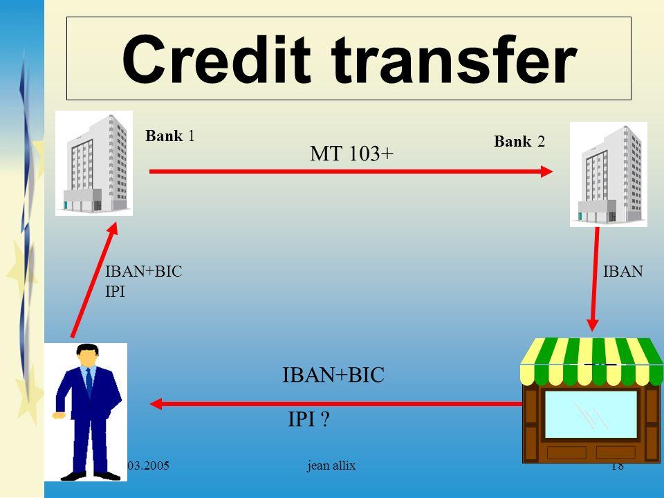 Bruxelles 14.03.2005jean allix18 Credit transfer Bank 1 Bank 2 MT 103+ IBAN+BIC IPI IBAN IBAN+BIC IPI ?