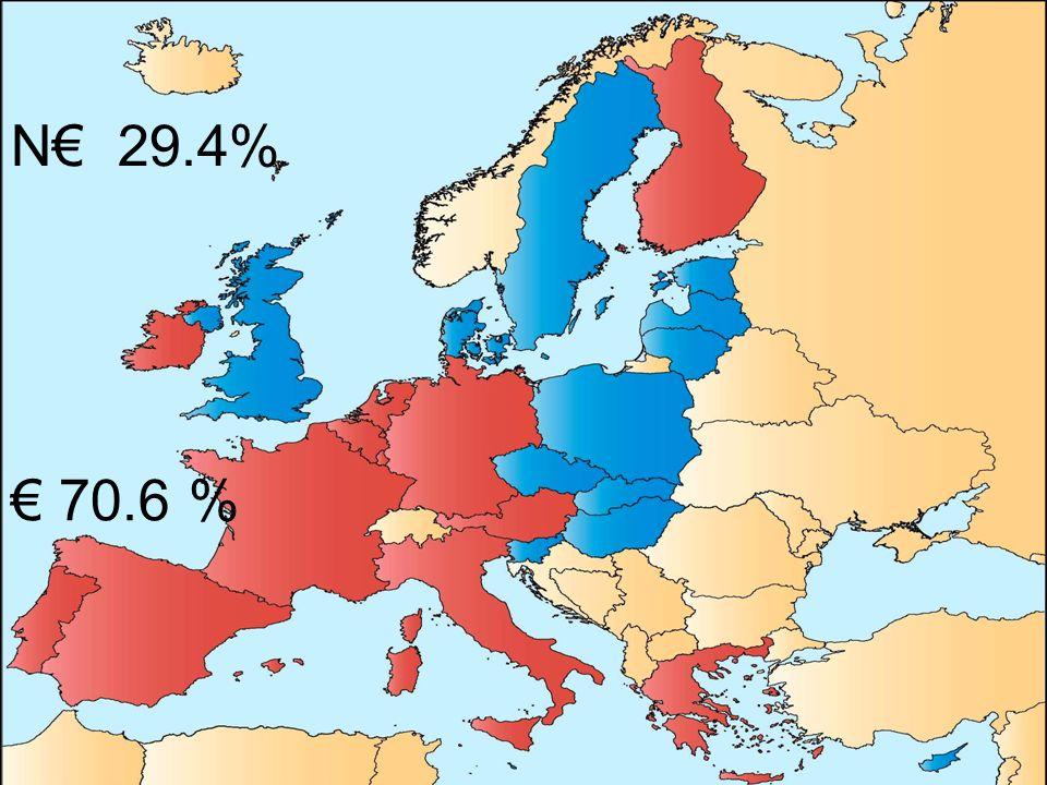 Bruxelles 14.03.2005jean allix3 70.6 % N 29.4%