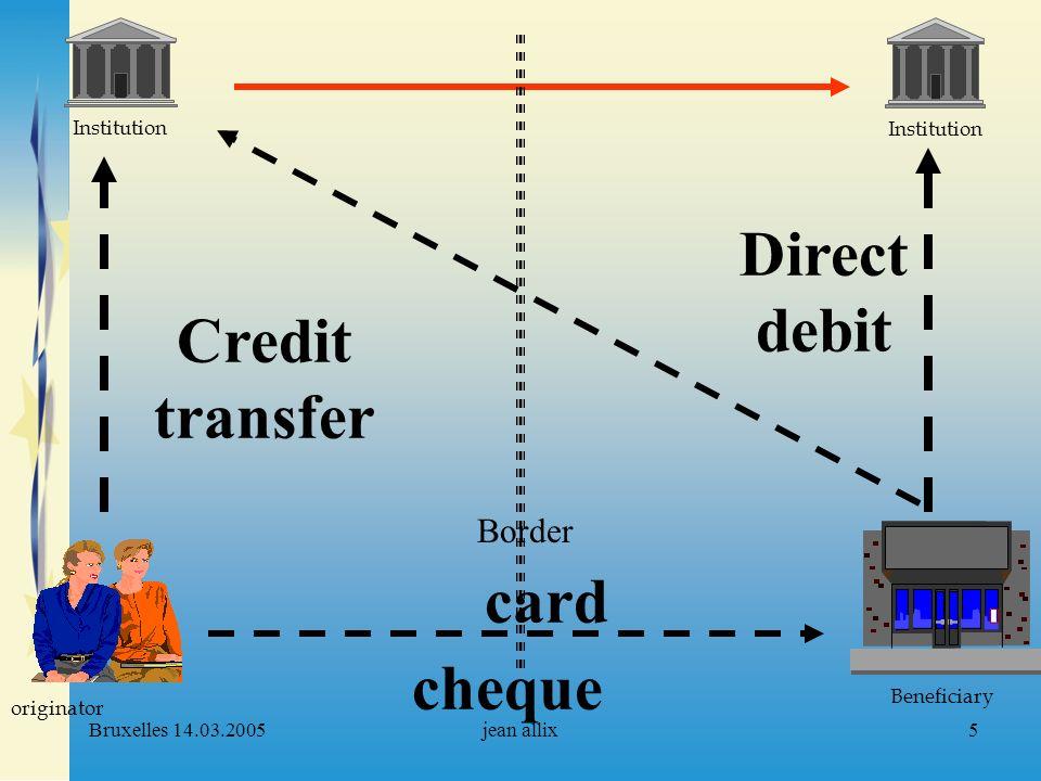 Bruxelles 14.03.2005jean allix5 Institution originator Beneficiary Institution Border Credit transfer card cheque Direct debit
